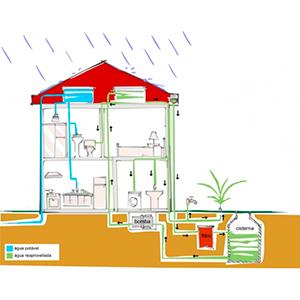 Aproveitamento de Águas Pluviais - 4