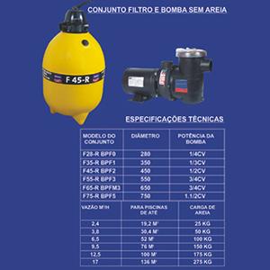 Bombas para Captação de Água Pluvial