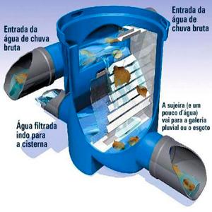 Captação de Água Pluvial - 2
